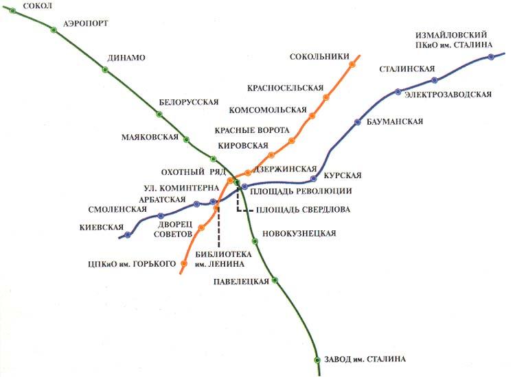 Схема 1 - 3 очередей метро